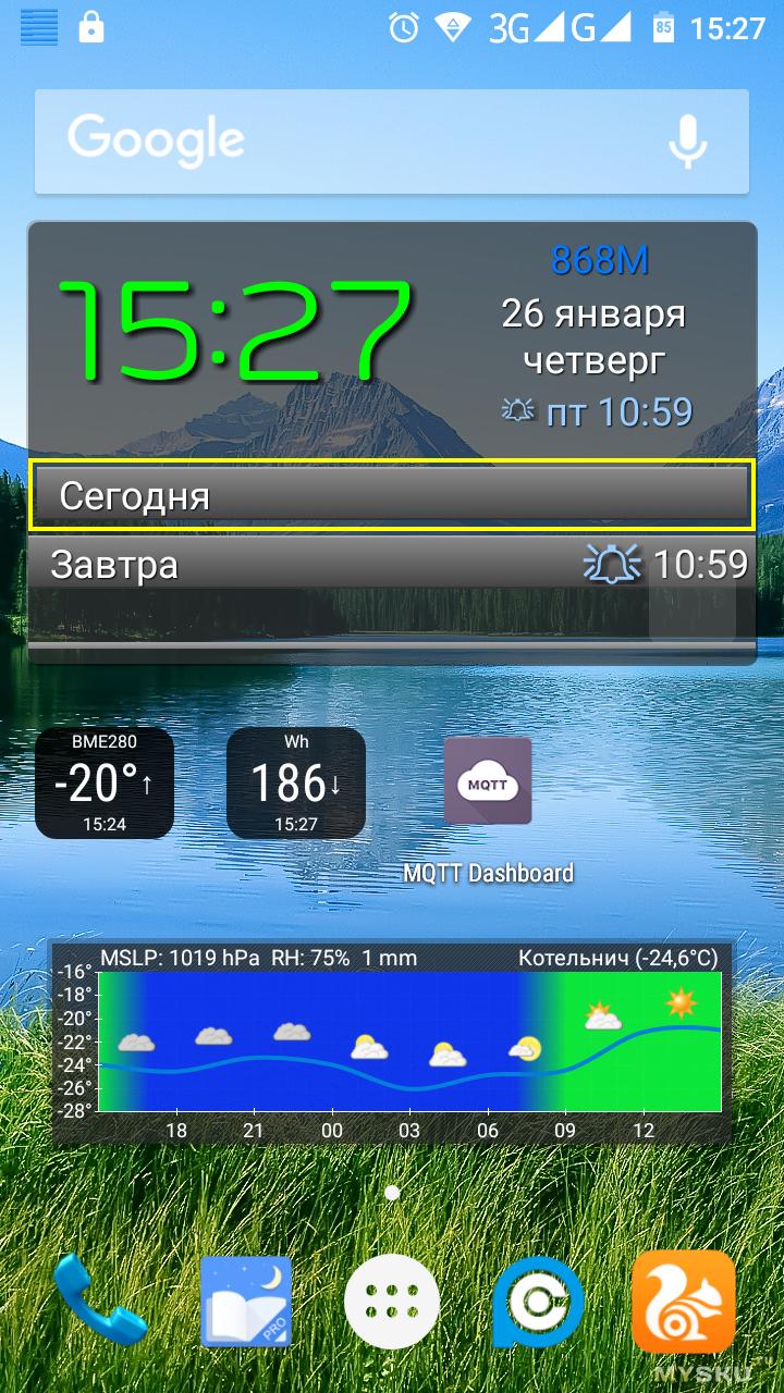 weather prognosis rst инструкция