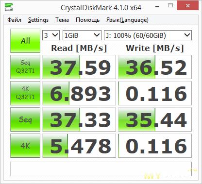 CrystalDiskMark - Transcend 32Gb 1000x