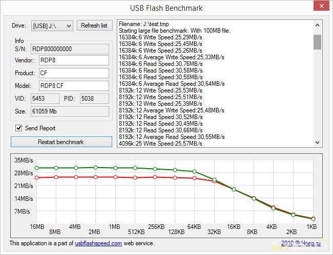 FlashBench - Lexar 64Gb 800x