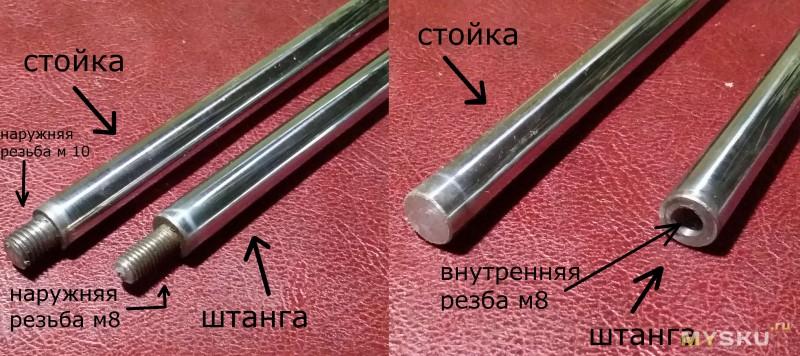 Чертежи точилки для ножей с поворотным механизмом