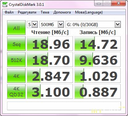 1) черный образцовый SanDisk MobileMate SD+