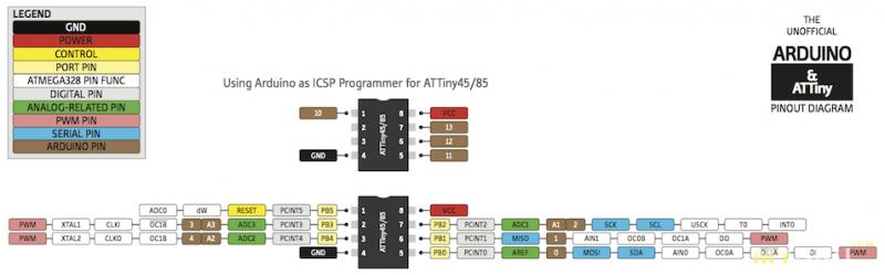 Arduino Playground - USIi2c