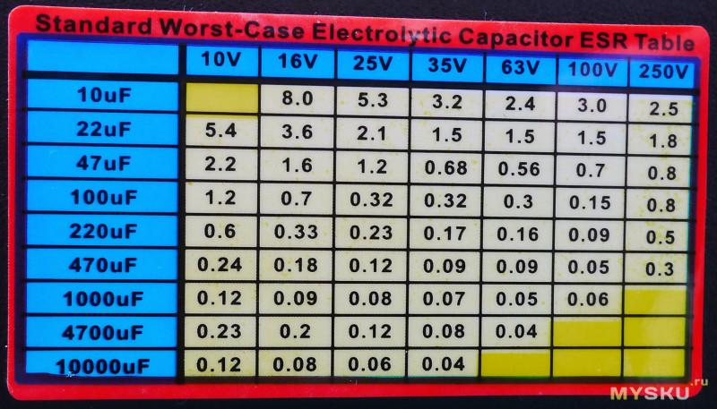 Esr метр Mesr 100 V2 отзыв о покупке на Алиэкспресс
