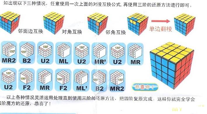 Сборку Кубика Рубика