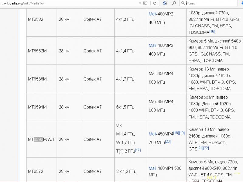 9 7 дюймовый планшет JLinkSZ T950S  Мошенничество и обман на aliexpress