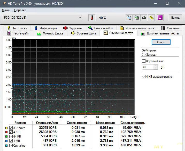 Обзор SSD KingSpec P3D-120 120Gb