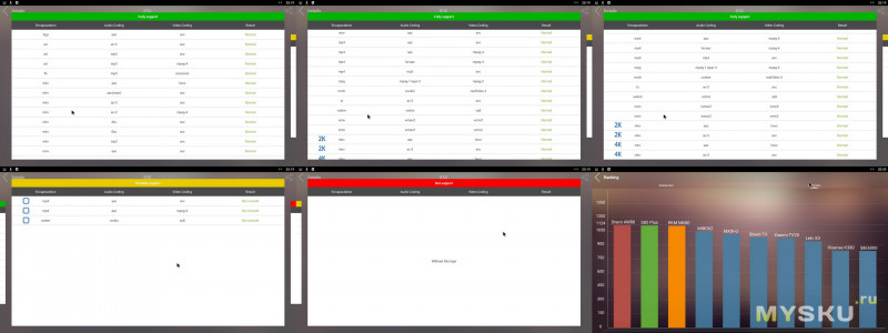 Магазины Китая: ТВ бокс PROBOX2 Air Plus и пульт-аэромышь PROBOX2 Remote+ - маленький монстр на Amlogic S912.