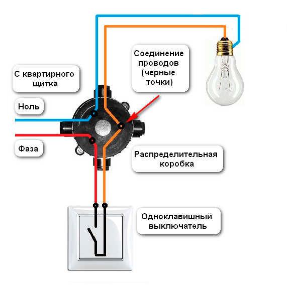 Как сделать чтобы лампочки в люстре 268