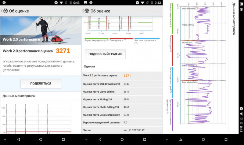 AliExpress: Doogee BL5000 - вполне приличный смартфон