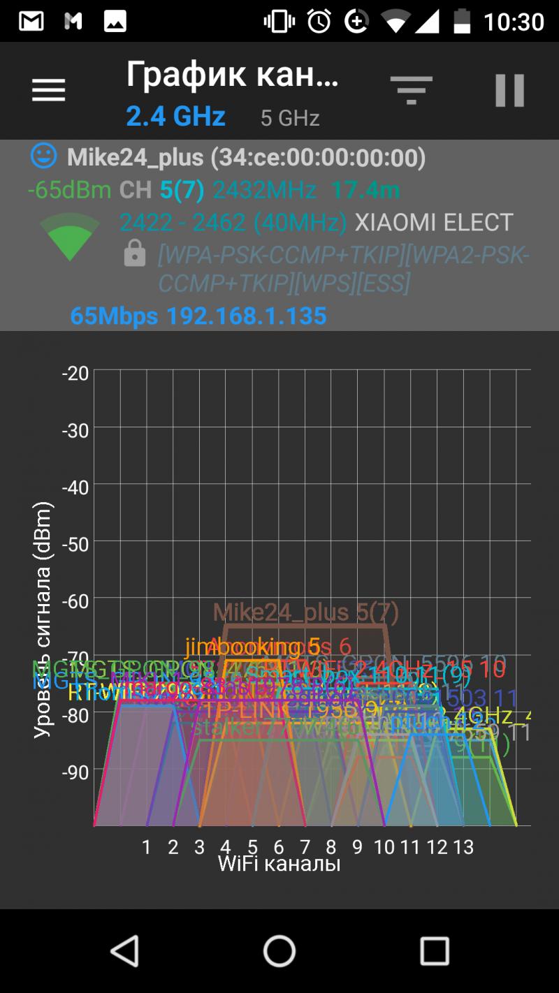 Подключен к чужой, открытой Wi-Fi сети. Могут ли меня обнаружить и что будет